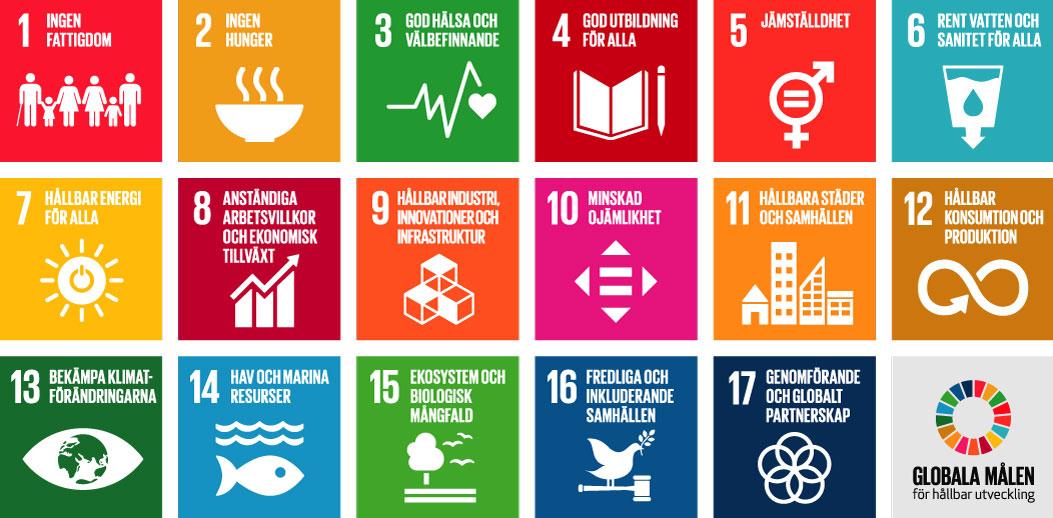 Tillsammans 2030 – partnerskap för hållbara städer
